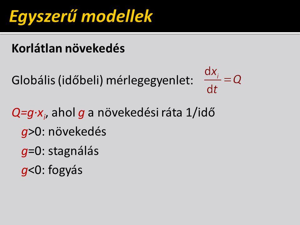 Egyszerű modellek