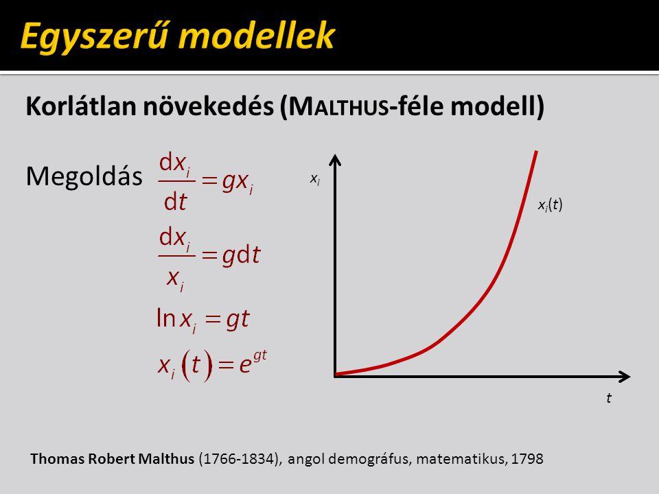Egyszerű modellek Korlátlan növekedés (Malthus-féle modell) Megoldás