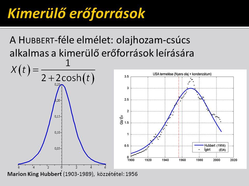 Kimerülő erőforrások A Hubbert-féle elmélet: olajhozam-csúcs alkalmas a kimerülő erőforrások leírására