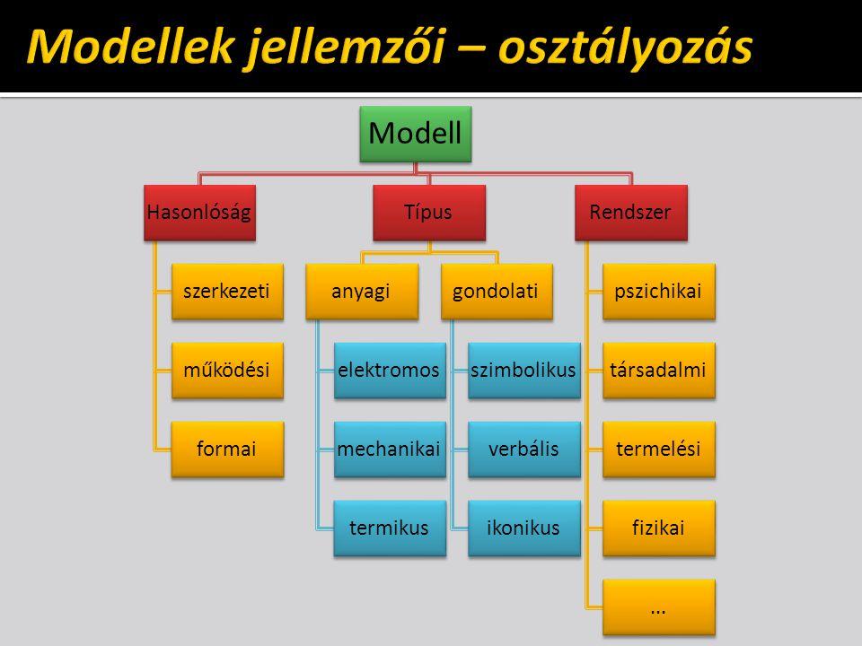 Modellek jellemzői – osztályozás