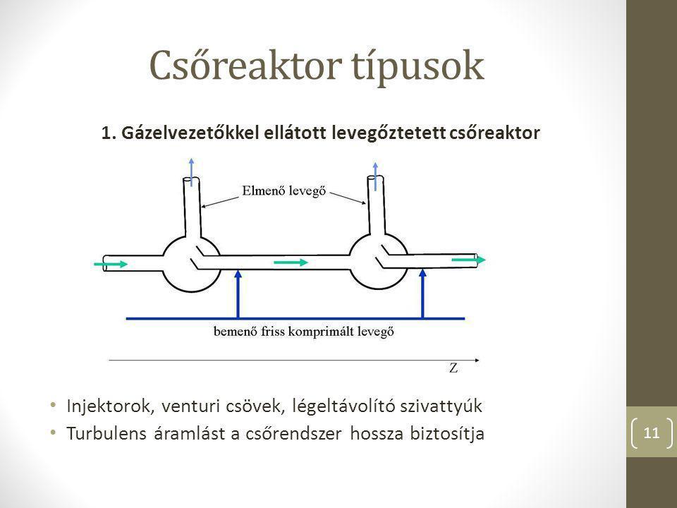 1. Gázelvezetőkkel ellátott levegőztetett csőreaktor
