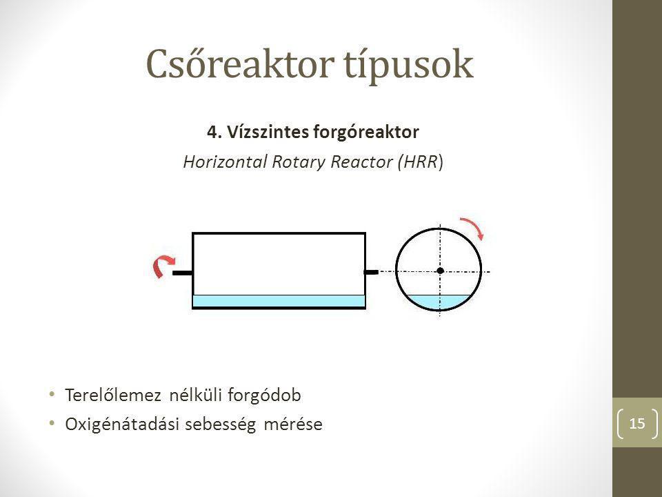 4. Vízszintes forgóreaktor