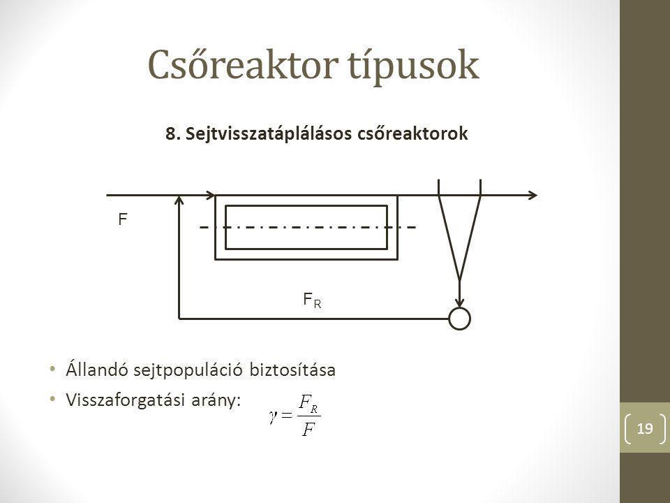 8. Sejtvisszatáplálásos csőreaktorok