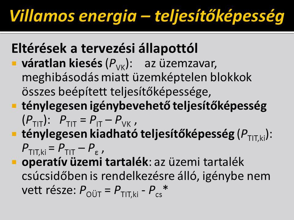 Villamos energia – teljesítőképesség