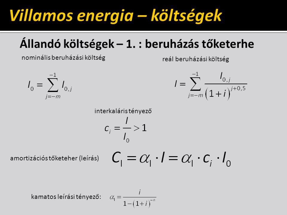 Villamos energia – költségek
