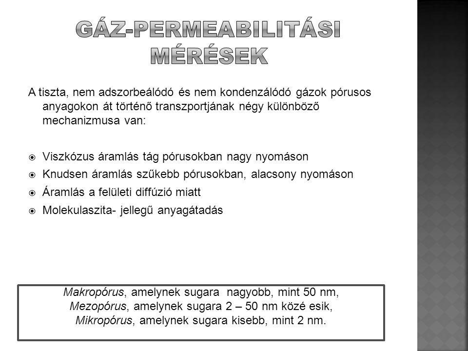 Gáz-permeabilitási mérések