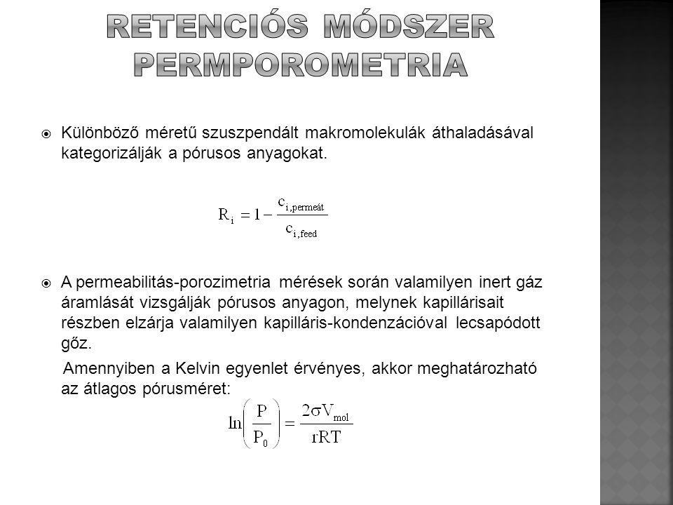 Retenciós módszer Permporometria