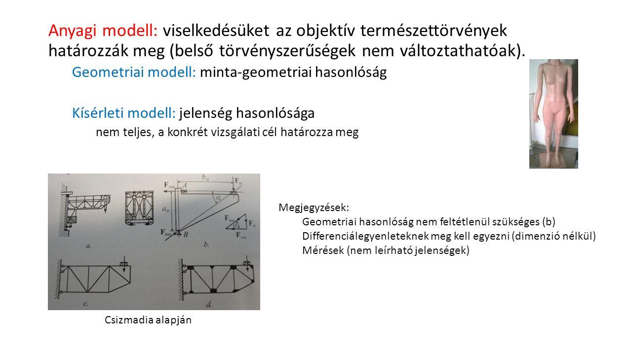Anyagi modell: viselkedésüket az objektív természettörvények határozzák meg (belső törvényszerűségek nem változtathatóak).