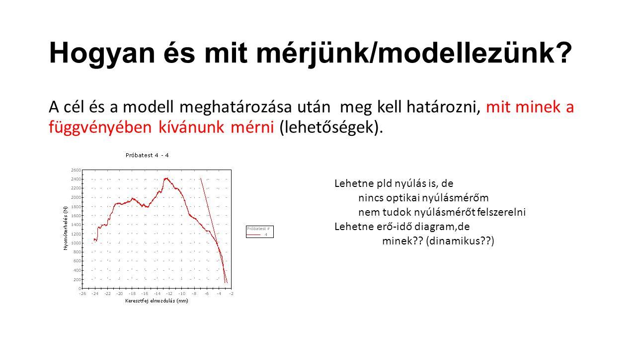 Hogyan és mit mérjünk/modellezünk