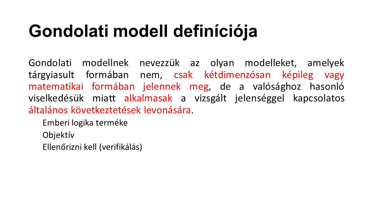 Gondolati modell definíciója