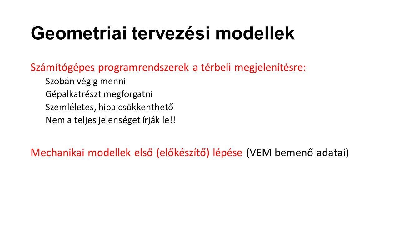 Geometriai tervezési modellek