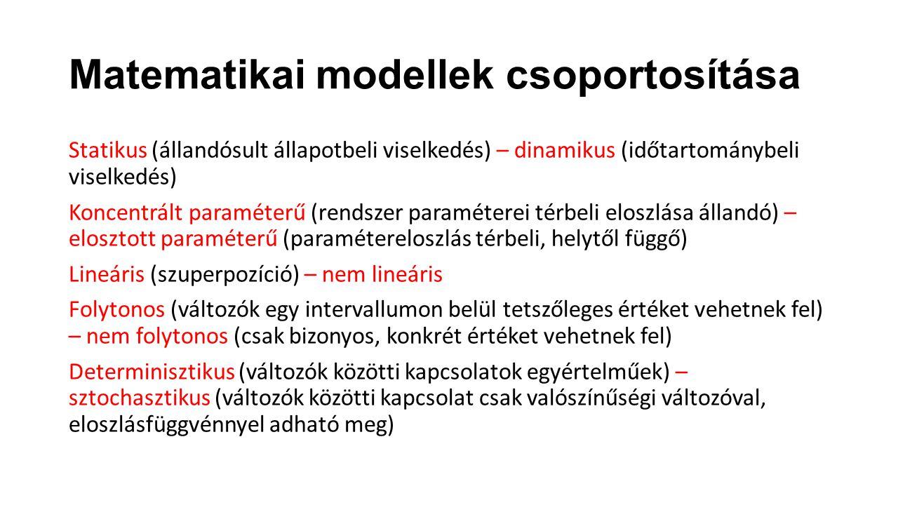 Matematikai modellek csoportosítása