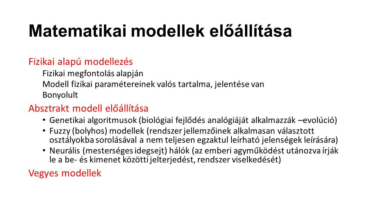 Matematikai modellek előállítása