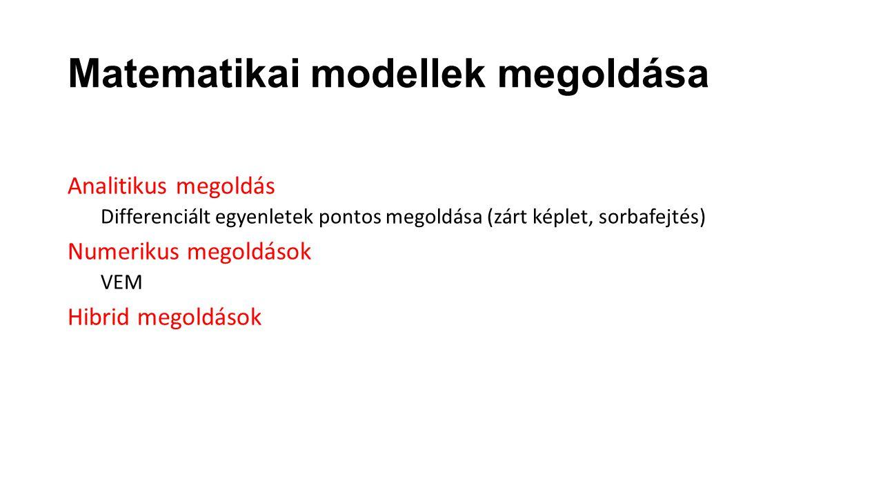 Matematikai modellek megoldása