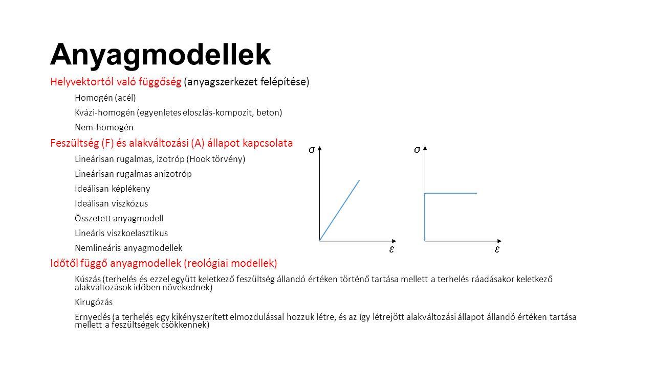 Anyagmodellek Helyvektortól való függőség (anyagszerkezet felépítése) Homogén (acél) Kvázi-homogén (egyenletes eloszlás-kompozit, beton)