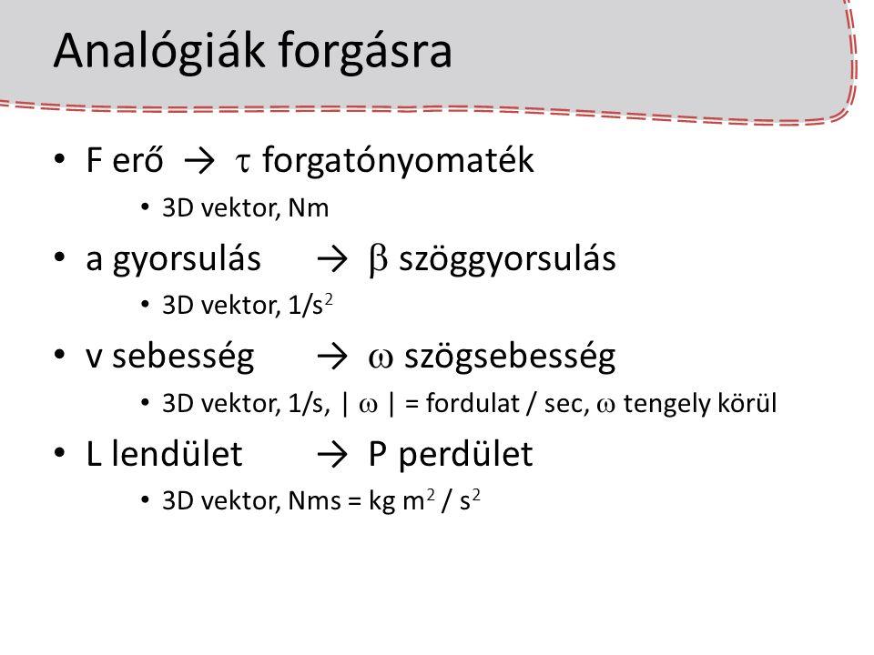 Analógiák forgásra F erő → t forgatónyomaték