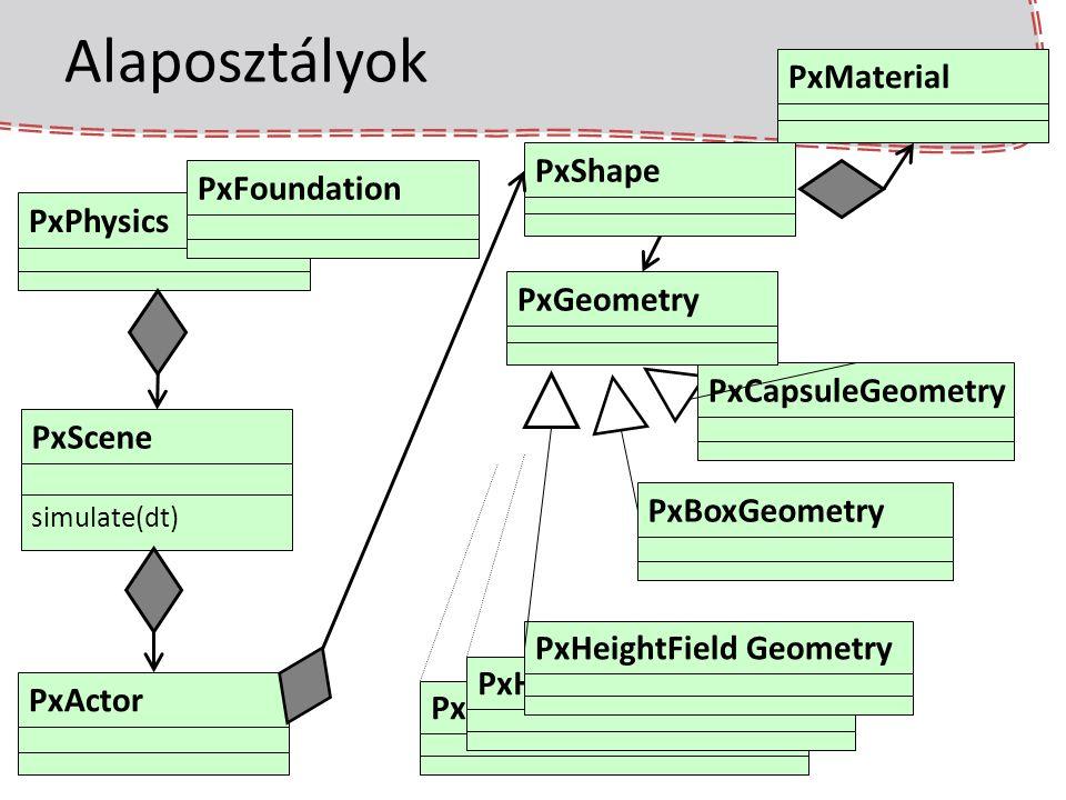 Alaposztályok PxMaterial PxShape PxFoundation PxPhysics PxGeometry