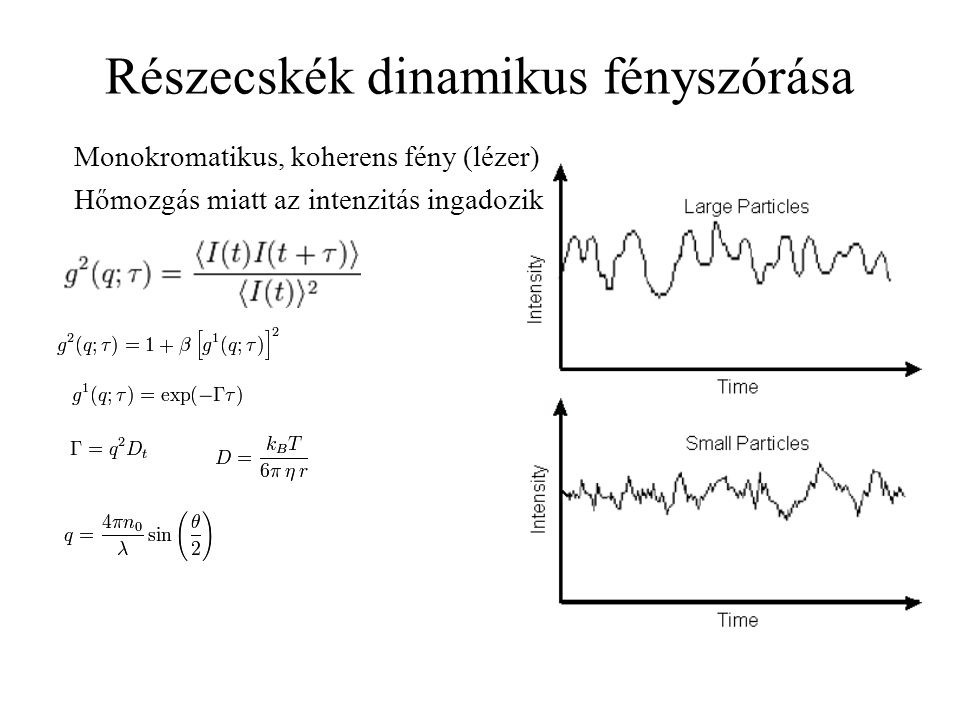 Részecskék dinamikus fényszórása