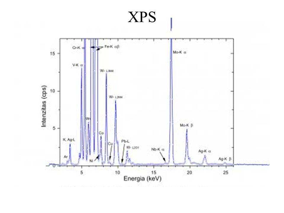 1. Táblázat. Foton-elektron jelenségek tulajdonságainak összehasonlítása