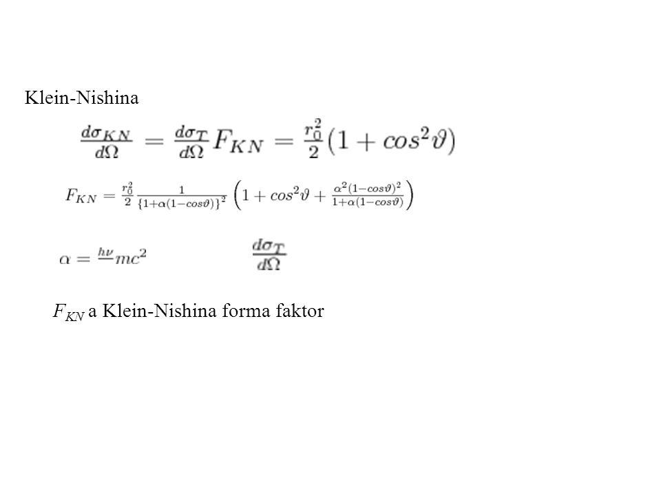 Klein-Nishina FKN a Klein-Nishina forma faktor