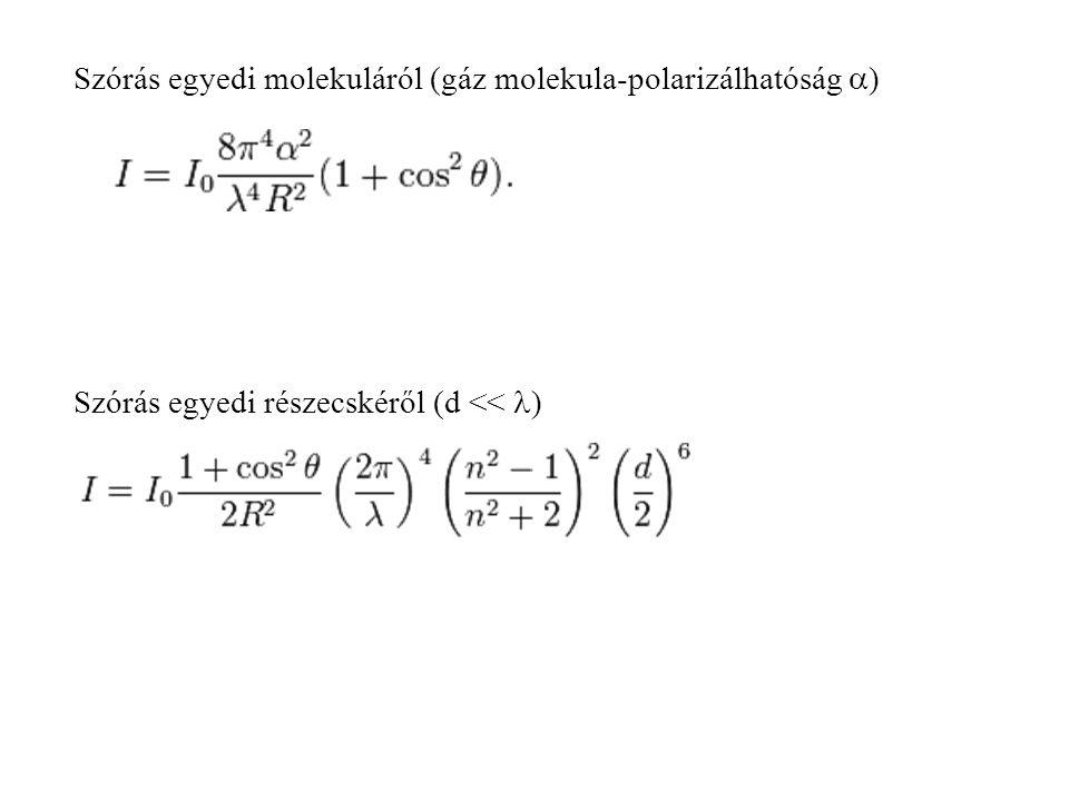 Szórás egyedi molekuláról (gáz molekula-polarizálhatóság a)