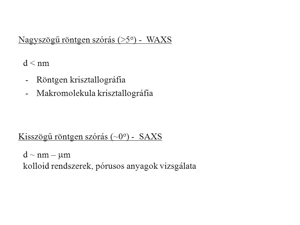Nagyszögű röntgen szórás (>5o) - WAXS