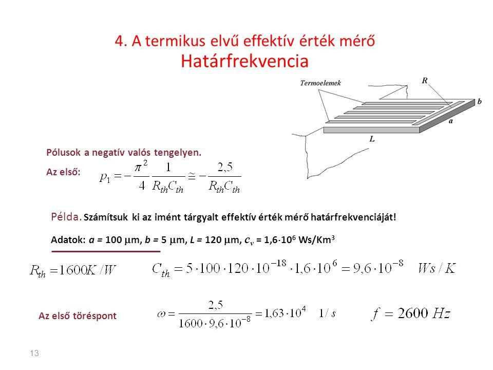 4. A termikus elvű effektív érték mérő Határfrekvencia