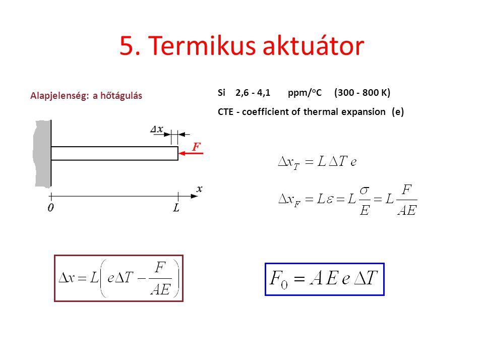 5. Termikus aktuátor Si 2,6 - 4,1 ppm/oC (300 - 800 K)
