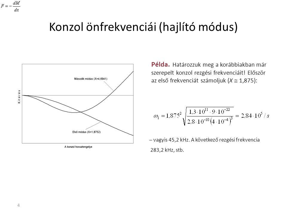 Konzol önfrekvenciái (hajlító módus)