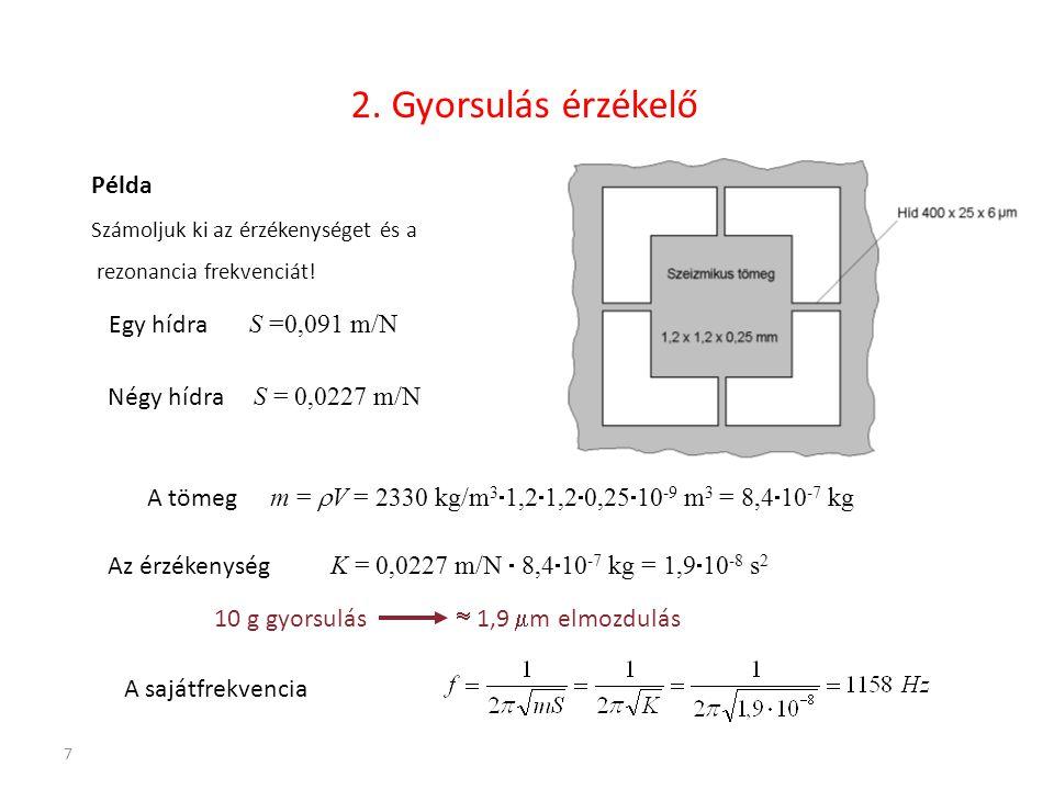 A tömeg m = V = 2330 kg/m31,21,20,2510-9 m3 = 8,410-7 kg