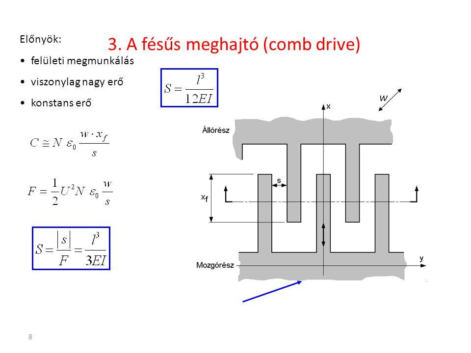 3. A fésűs meghajtó (comb drive)