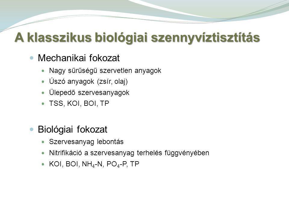 A klasszikus biológiai szennyvíztisztítás