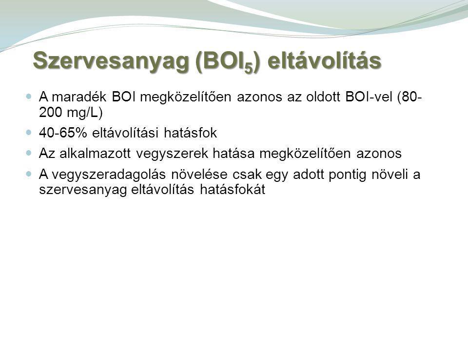 Szervesanyag (BOI5) eltávolítás