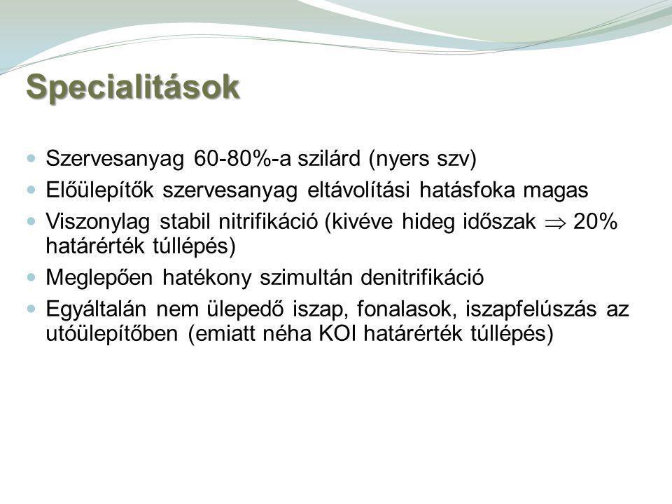 Specialitások Szervesanyag 60-80%-a szilárd (nyers szv)