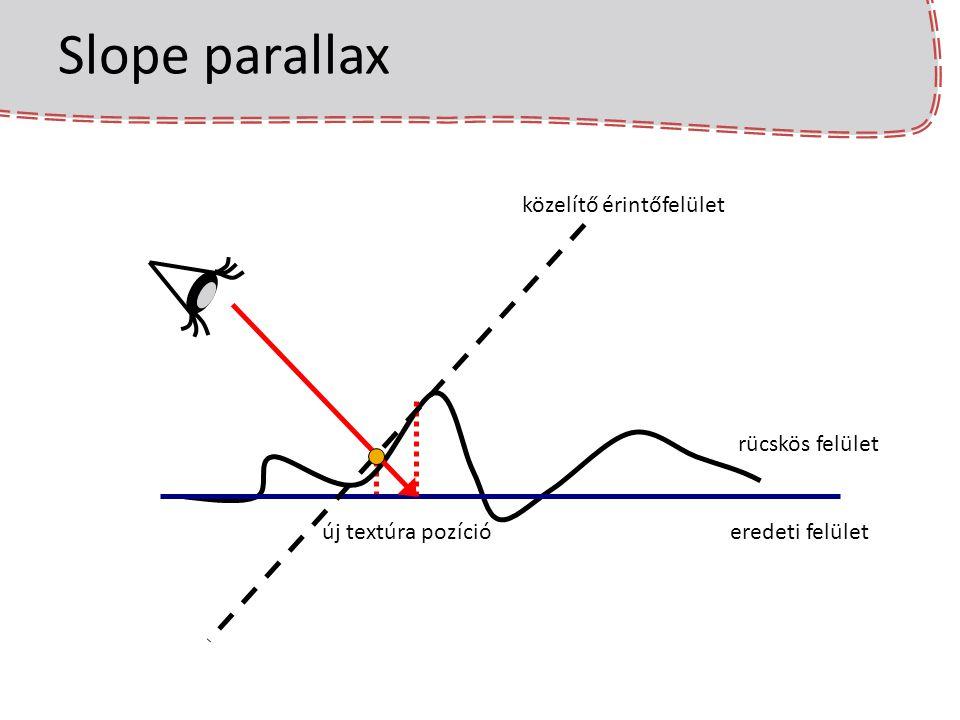 Slope parallax közelítő érintőfelület rücskös felület