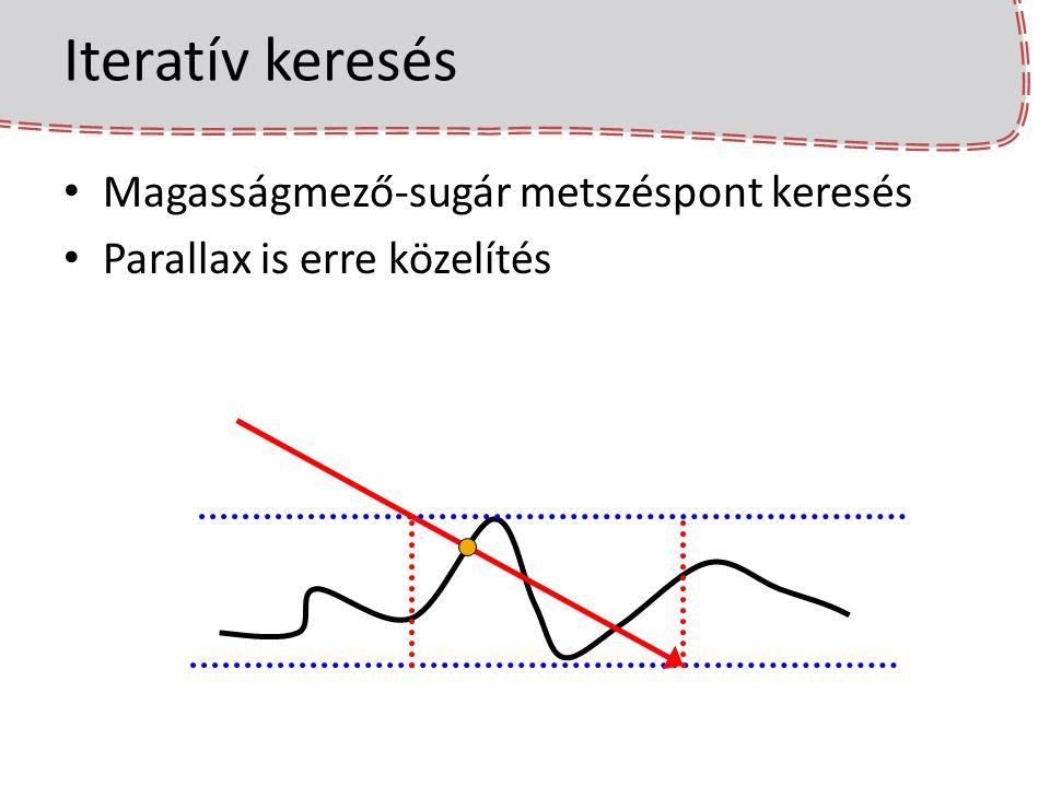 Iteratív keresés Magasságmező-sugár metszéspont keresés