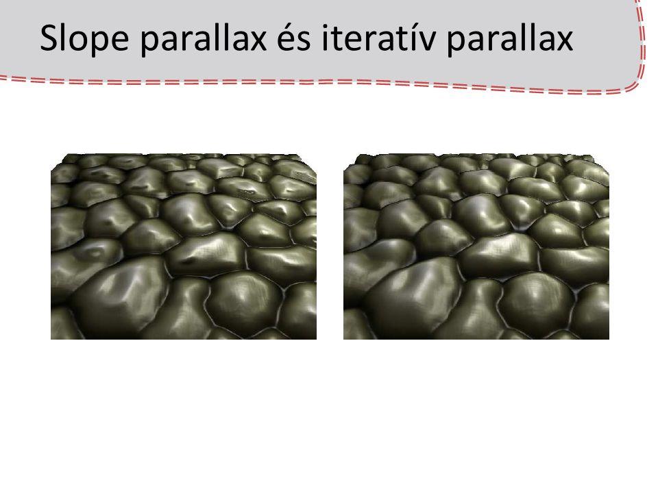 Slope parallax és iteratív parallax