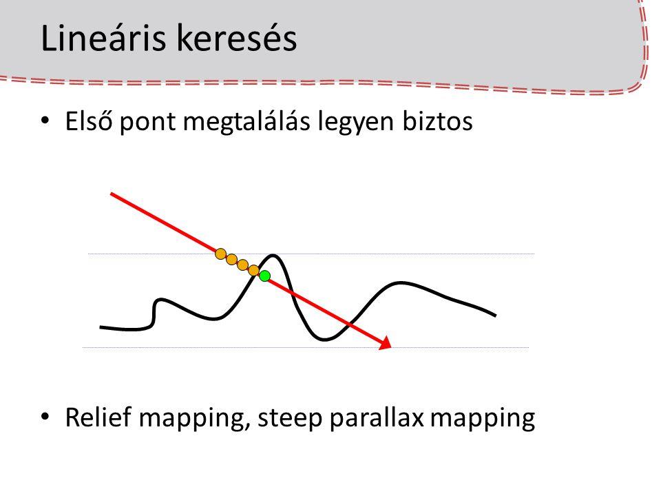 Lineáris keresés Első pont megtalálás legyen biztos