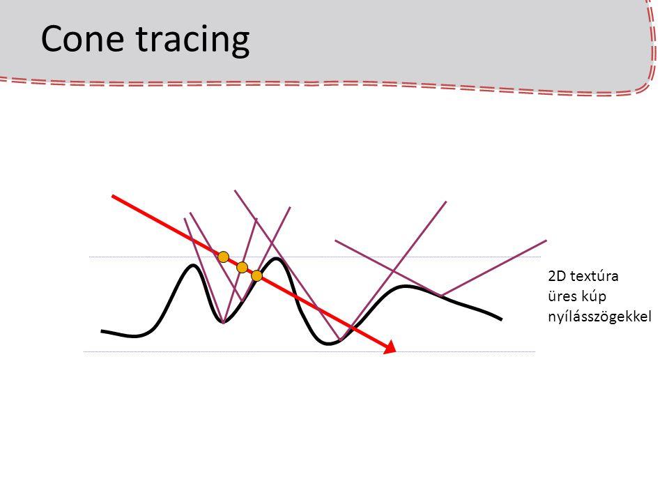 Cone tracing 2D textúra üres kúp nyílásszögekkel