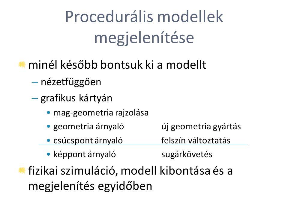 Procedurális modellek megjelenítése