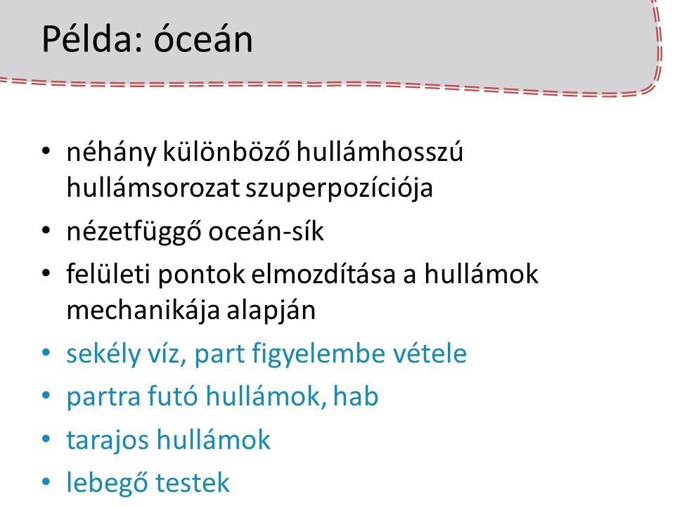 Példa: óceán néhány különböző hullámhosszú hullámsorozat szuperpozíciója. nézetfüggő oceán-sík.