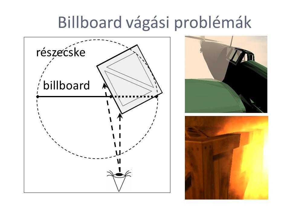 Billboard vágási problémák