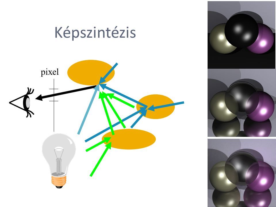 Képszintézis pixel