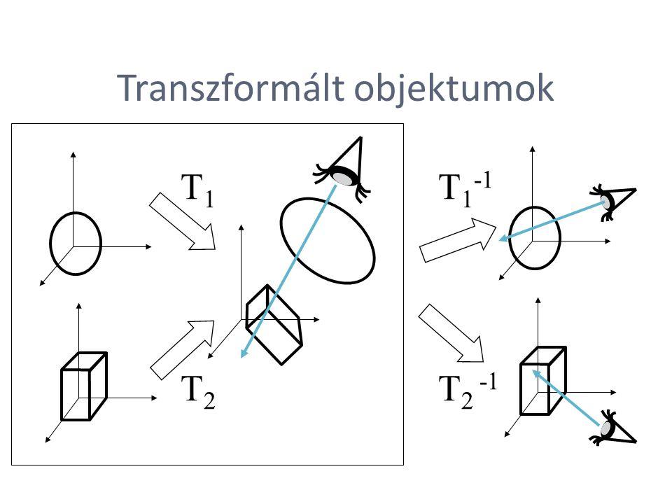 Transzformált objektumok