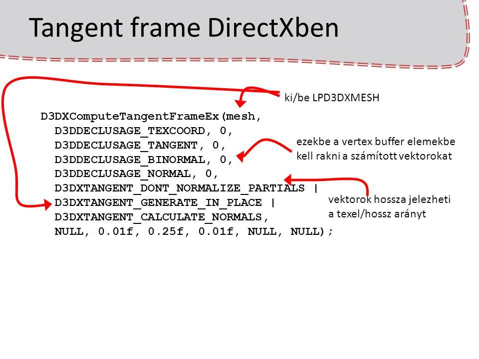 Tangent frame DirectXben