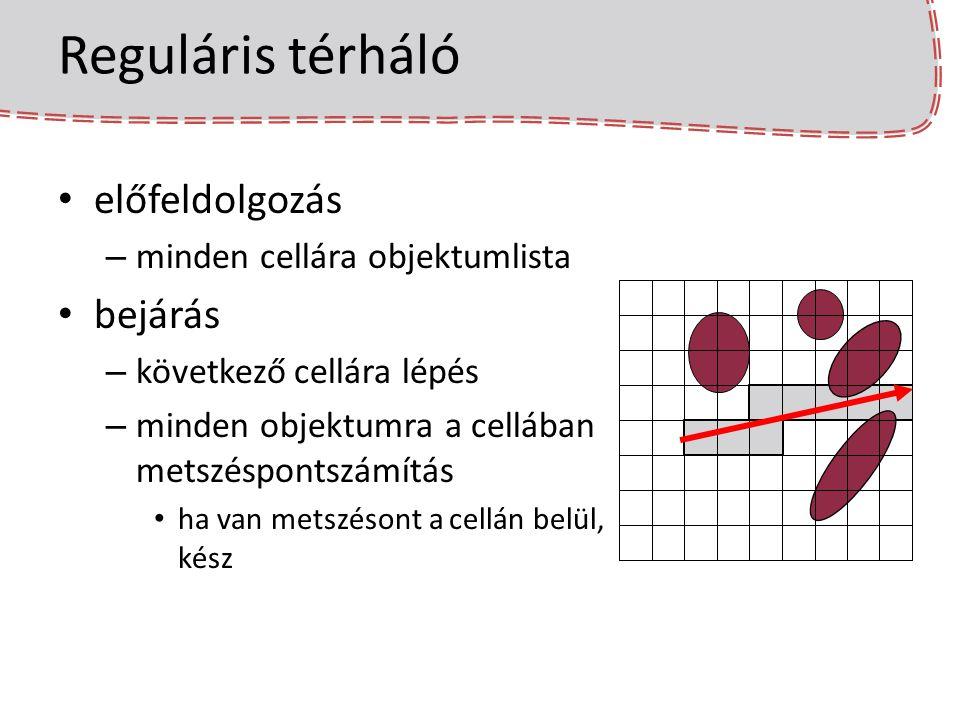 Reguláris térháló előfeldolgozás bejárás minden cellára objektumlista