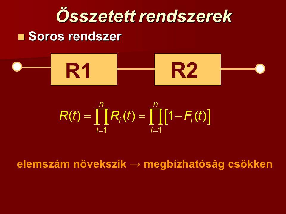 R1 R2 Összetett rendszerek Soros rendszer