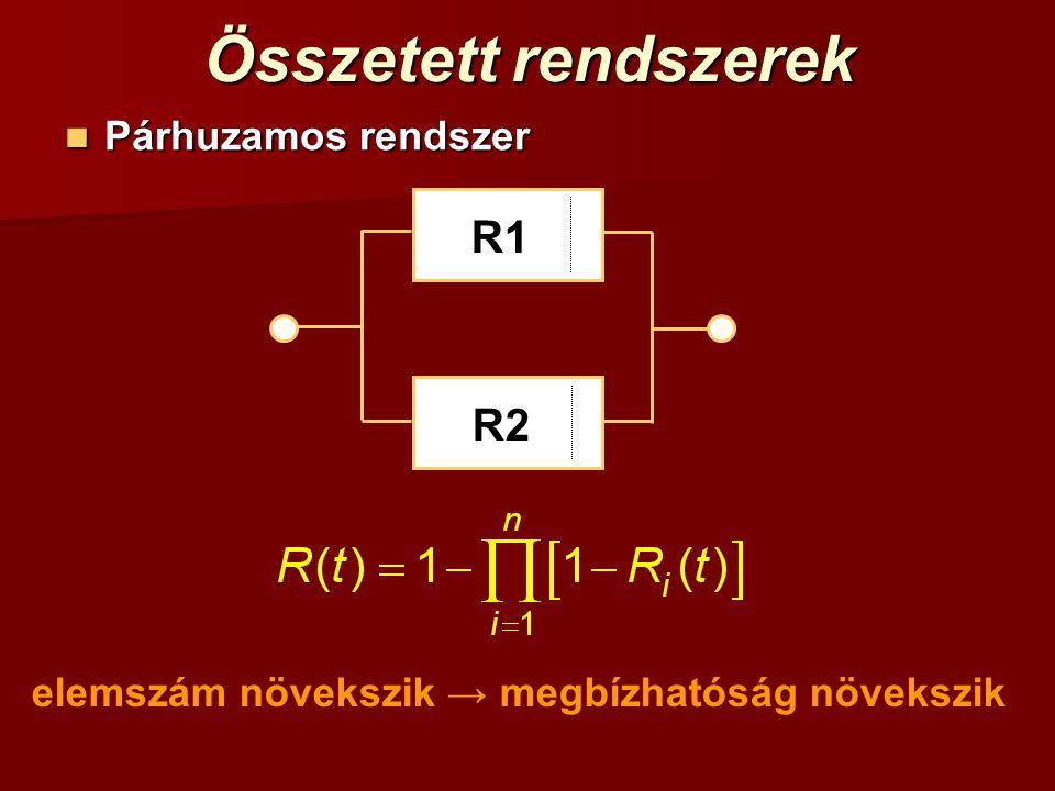 Összetett rendszerek R1 R2 Párhuzamos rendszer