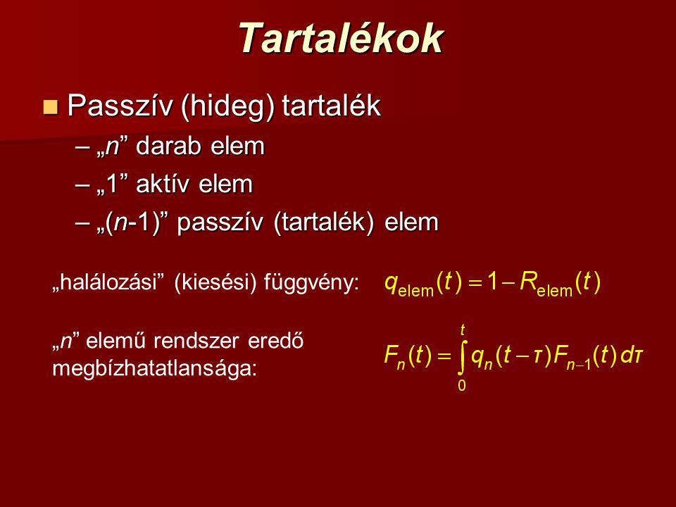 """Tartalékok Passzív (hideg) tartalék """"n darab elem """"1 aktív elem"""
