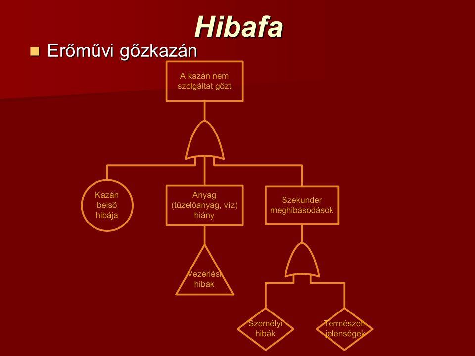 Hibafa Erőművi gőzkazán